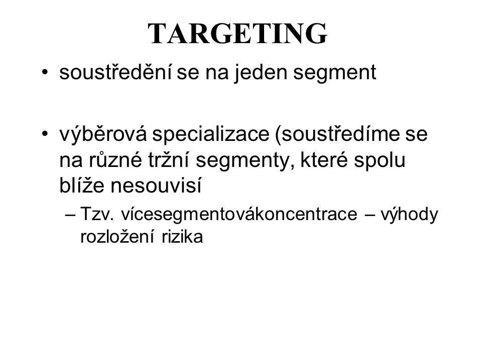 TARGETING soustředění se na jeden segment výběrová specializace (soustředíme se na různé tržní segmenty, které spolu blíže nesouvisí –Tzv. vícesegment