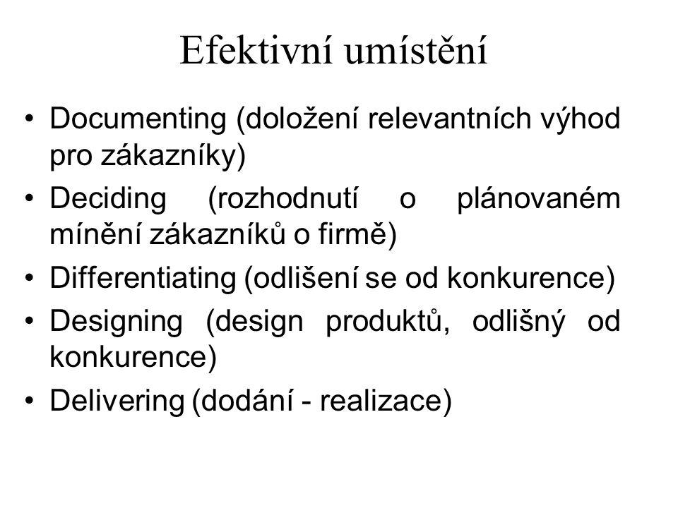 Efektivní umístění Documenting (doložení relevantních výhod pro zákazníky) Deciding (rozhodnutí o plánovaném mínění zákazníků o firmě) Differentiating