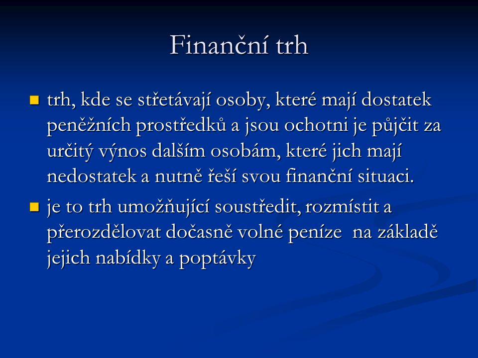 Členění finančního trhu podle typu finančních prostředků, s kterými se obchoduje podle typu finančních prostředků, s kterými se obchoduje dluhové trhy dluhové trhy akciové trhy akciové trhy komoditní trhy komoditní trhy devizové trhy devizové trhy podle doby splatnosti finančních prostředků podle doby splatnosti finančních prostředků peněžní trh peněžní trh kapitálový trh kapitálový trh