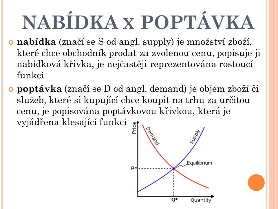 NABÍDKA X POPTÁVKA nabídka (značí se S od angl.