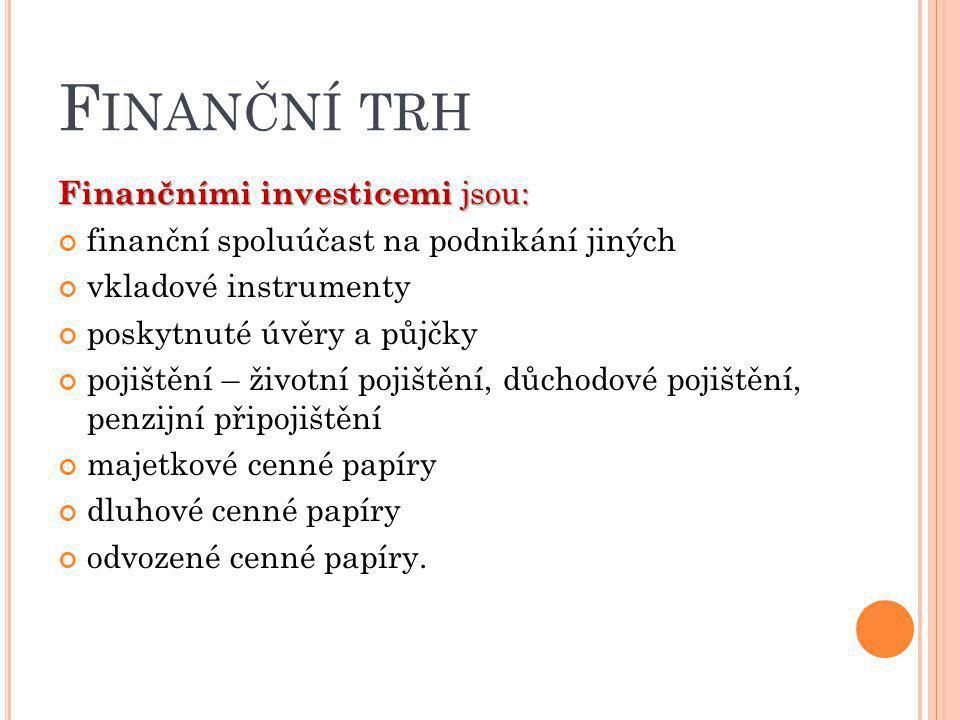 F INANČNÍ TRH Finančními investicemi jsou: finanční spoluúčast na podnikání jiných vkladové instrumenty poskytnuté úvěry a půjčky pojištění – životní