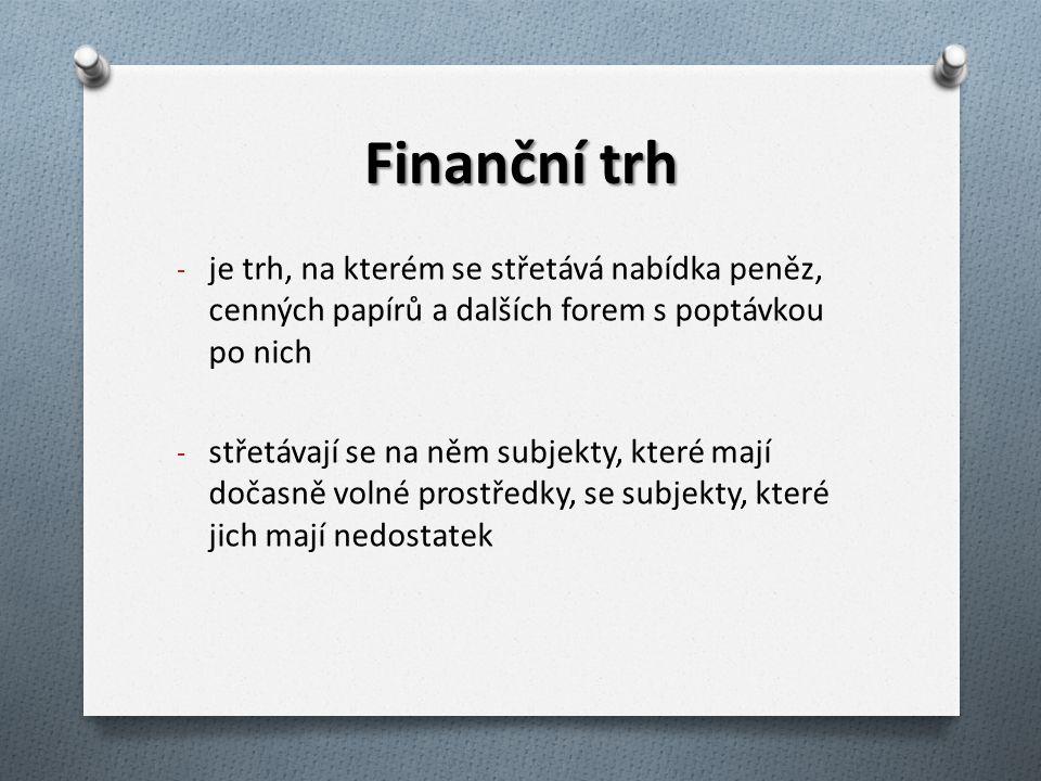 Instituce na finančním trhu 1) CENTRÁLNÍ BANKA (ČNB) 2) OBCHODNÍ BANKY (KB, ČSOB, ČS, GE Money Bank…) 3) DALŠÍ INSTITUCE (stavební spořitelny, pojišťovny, penzijní fondy…)