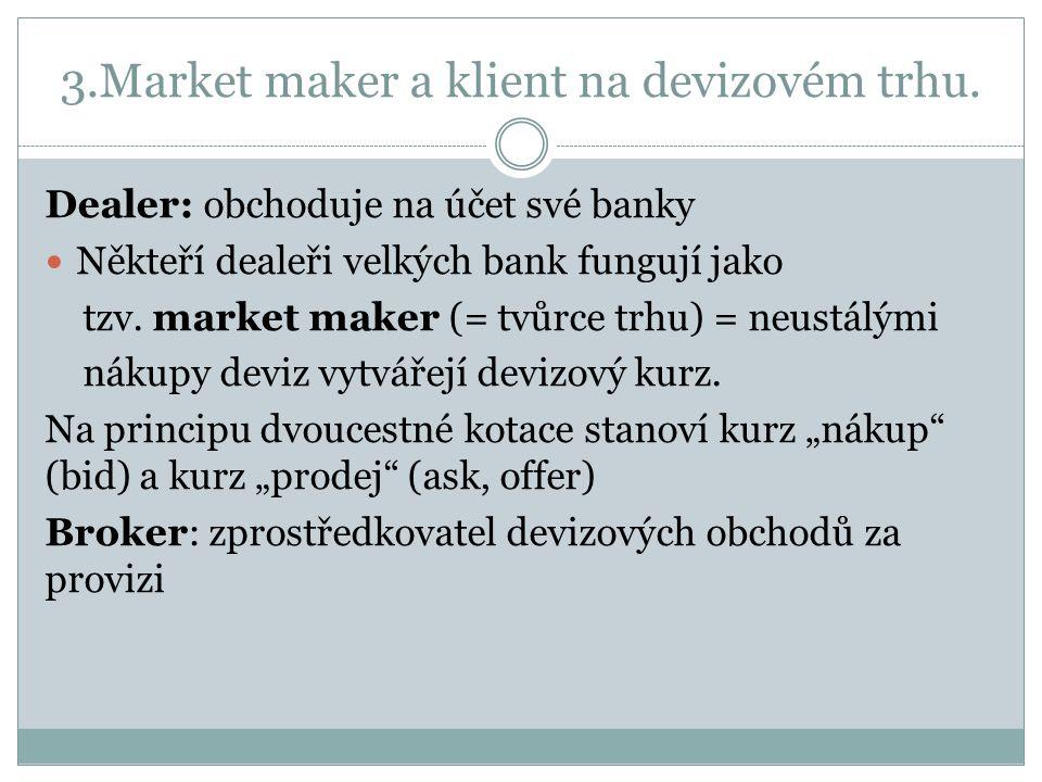 3.Market maker a klient na devizovém trhu.