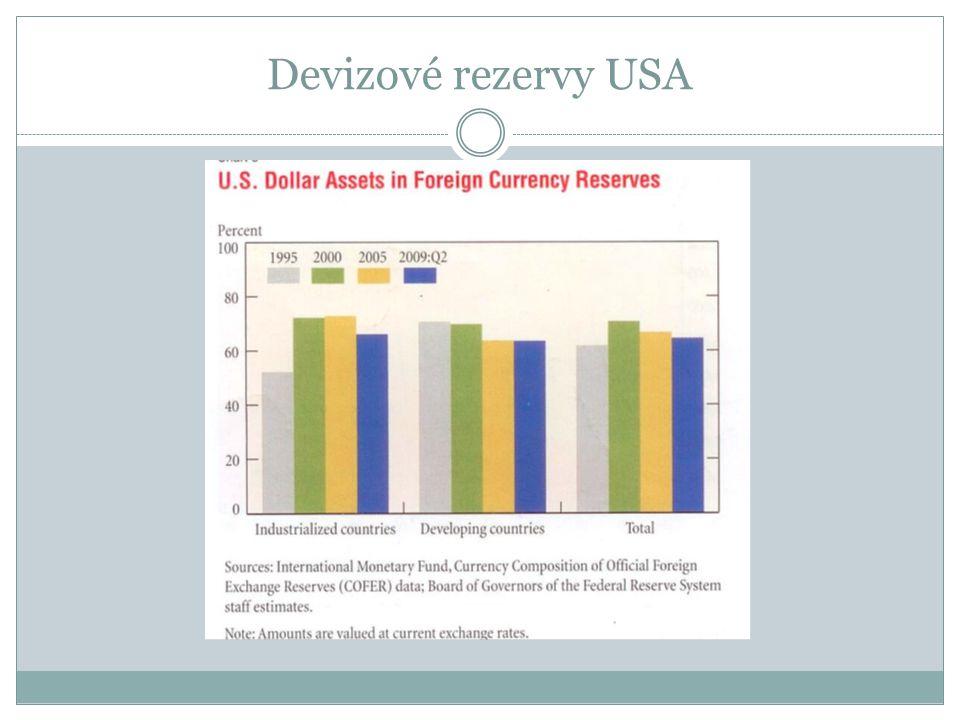 Devizové rezervy USA