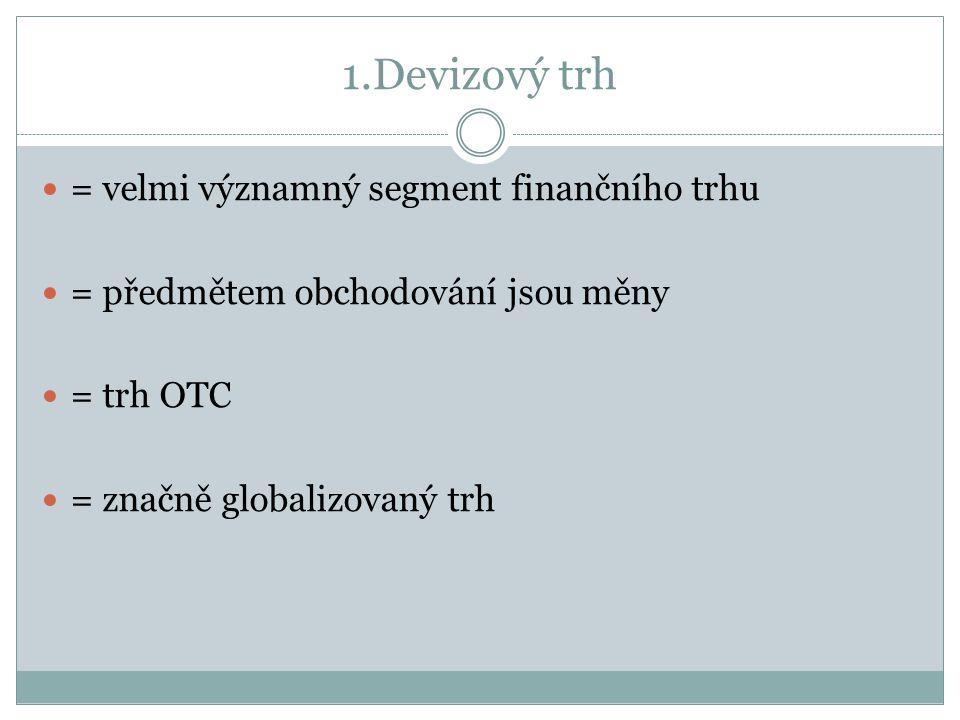 1.Devizový trh = velmi významný segment finančního trhu = předmětem obchodování jsou měny = trh OTC = značně globalizovaný trh