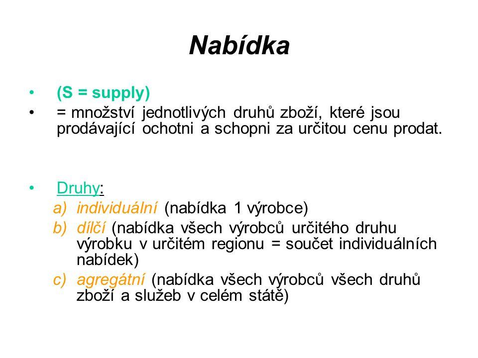 Nabídka (S = supply) = množství jednotlivých druhů zboží, které jsou prodávající ochotni a schopni za určitou cenu prodat. Druhy: a)individuální (nabí