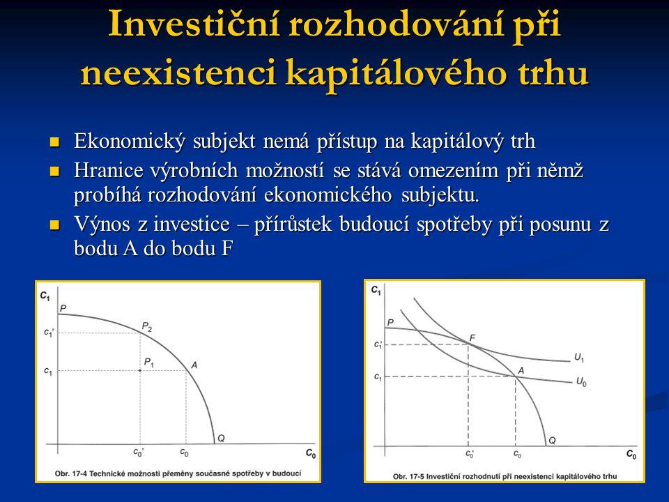 Investiční rozhodování na dokonale konkurenčním kapitálovém trhu Bod F – maximalizace užitku při neexistenci kapitálového trhu Bod F – maximalizace užitku při neexistenci kapitálového trhu H´J´ je tečnou hranice výrobních možností H´J´ je tečnou hranice výrobních možností Bod F 1 – směrnice jsou shodné a platí R = r Bod F 1 – směrnice jsou shodné a platí R = r Podmínkou optima při investičním rozhodování je rovnost vnitřního výnosového procenta (R) a úrokové míry (r) Podmínkou optima při investičním rozhodování je rovnost vnitřního výnosového procenta (R) a úrokové míry (r)
