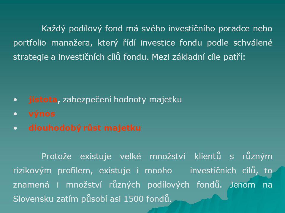 Každý podílový fond má svého investičního poradce nebo portfolio manažera, který řídí investice fondu podle schválené strategie a investičních cílů fondu.