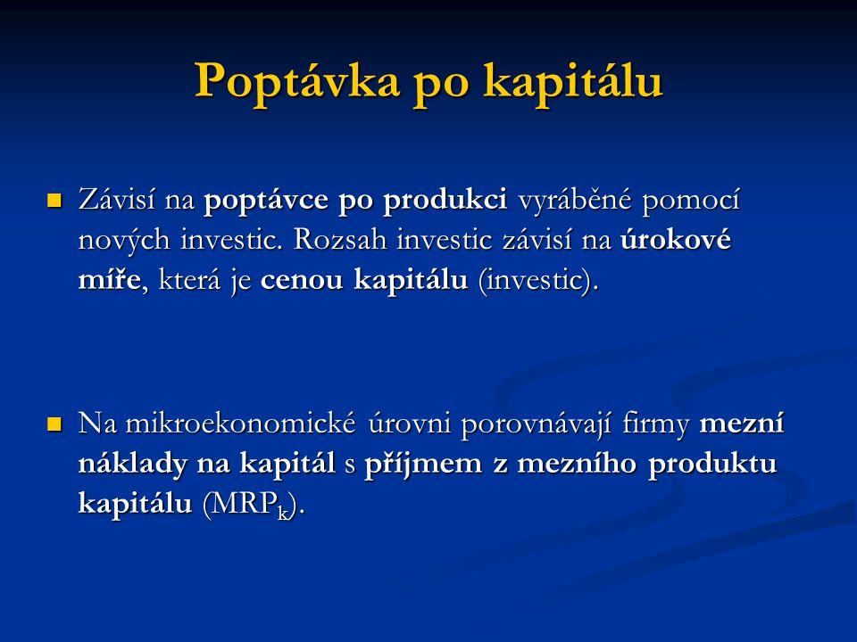 Poptávka po kapitálu Závisí na poptávce po produkci vyráběné pomocí nových investic. Rozsah investic závisí na úrokové míře, která je cenou kapitálu (