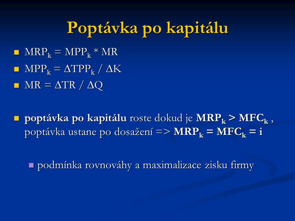 Poptávka po kapitálu MRP k = MPP k * MR MRP k = MPP k * MR MPP k =  TPP k /  K MPP k =  TPP k /  K MR =  TR /  Q MR =  TR /  Q poptávka po kap