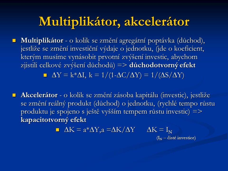 Multiplikátor, akcelerátor Multiplikátor - o kolik se změní agregátní poptávka (důchod), jestliže se změní investiční výdaje o jednotku, (jde o koefic