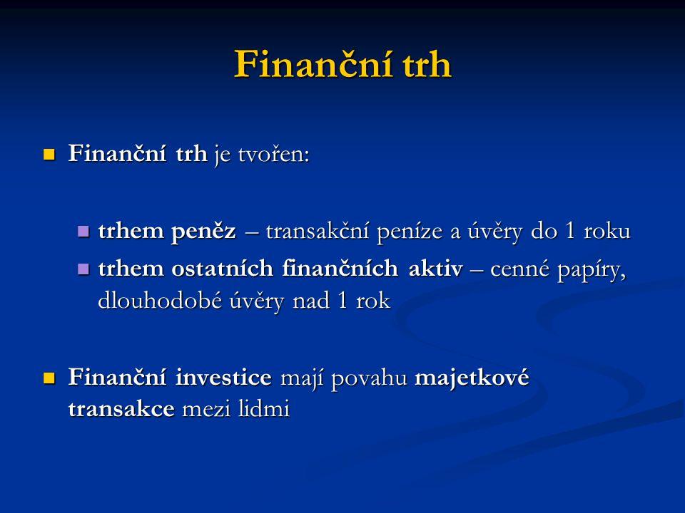 Finanční trh Finanční trh je tvořen: Finanční trh je tvořen: trhem peněz – transakční peníze a úvěry do 1 roku trhem peněz – transakční peníze a úvěry