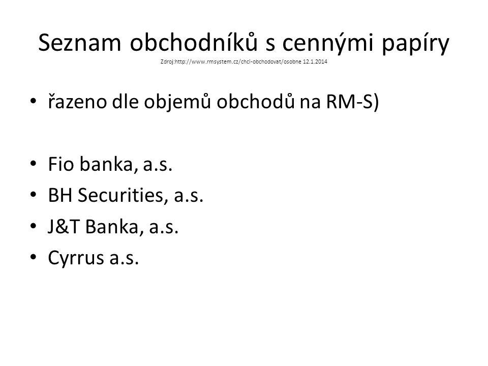 Seznam obchodníků s cennými papíry Zdroj:http://www.rmsystem.cz/chci-obchodovat/osobne 12.1.2014 řazeno dle objemů obchodů na RM-S) Fio banka, a.s. BH