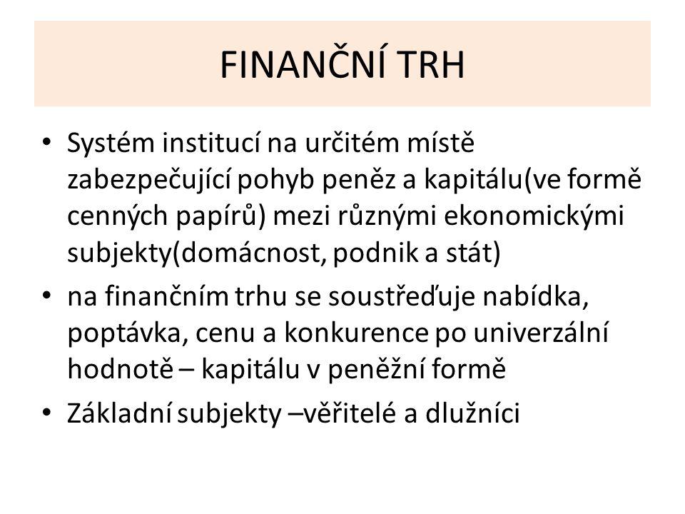 FINANČNÍ TRH Systém institucí na určitém místě zabezpečující pohyb peněz a kapitálu(ve formě cenných papírů) mezi různými ekonomickými subjekty(domácnost, podnik a stát) na finančním trhu se soustřeďuje nabídka, poptávka, cenu a konkurence po univerzální hodnotě – kapitálu v peněžní formě Základní subjekty –věřitelé a dlužníci