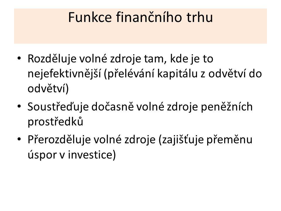 Funkce finančního trhu Rozděluje volné zdroje tam, kde je to nejefektivnější (přelévání kapitálu z odvětví do odvětví) Soustřeďuje dočasně volné zdroje peněžních prostředků Přerozděluje volné zdroje (zajišťuje přeměnu úspor v investice)