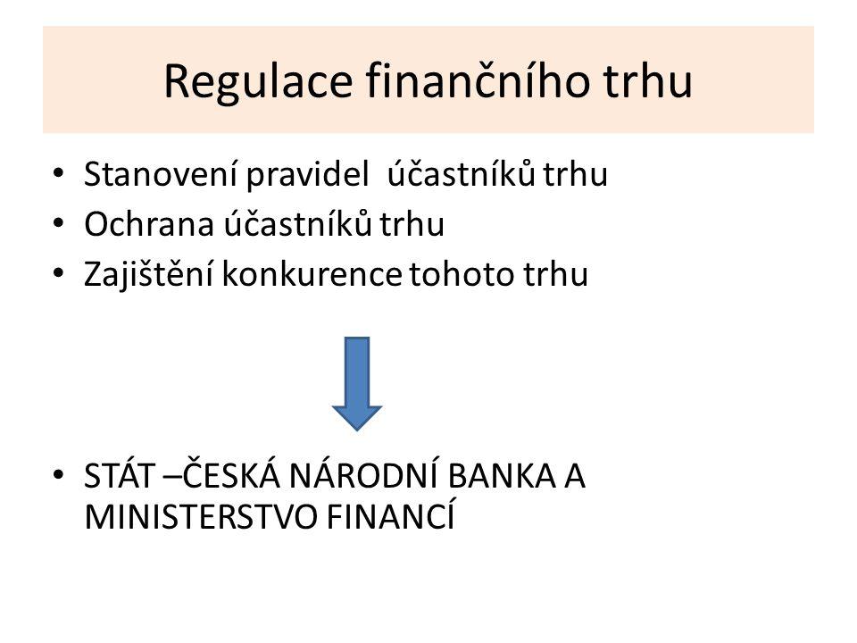 Regulace finančního trhu Stanovení pravidel účastníků trhu Ochrana účastníků trhu Zajištění konkurence tohoto trhu STÁT –ČESKÁ NÁRODNÍ BANKA A MINISTERSTVO FINANCÍ