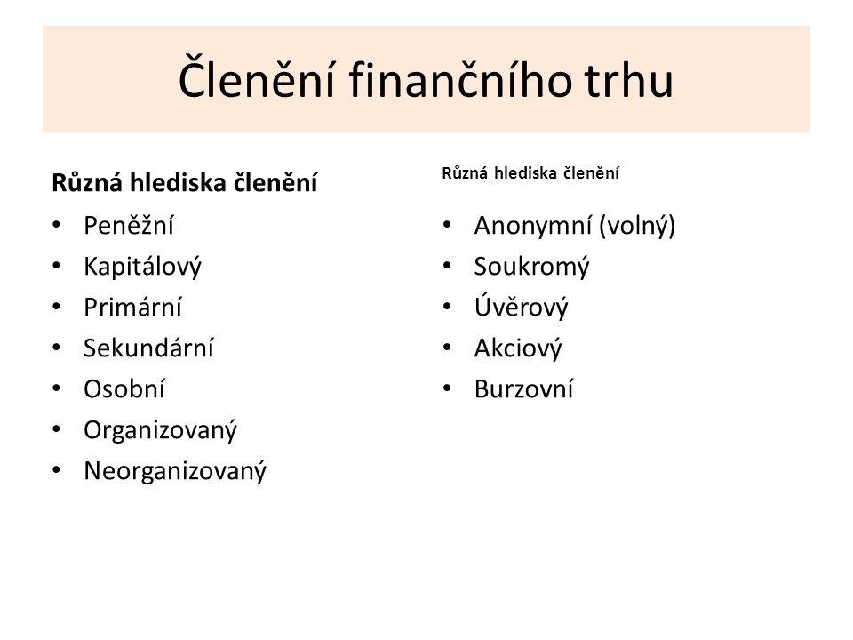 Členění finančního trhu Různá hlediska členění Peněžní Kapitálový Primární Sekundární Osobní Organizovaný Neorganizovaný Různá hlediska členění Anonymní (volný) Soukromý Úvěrový Akciový Burzovní