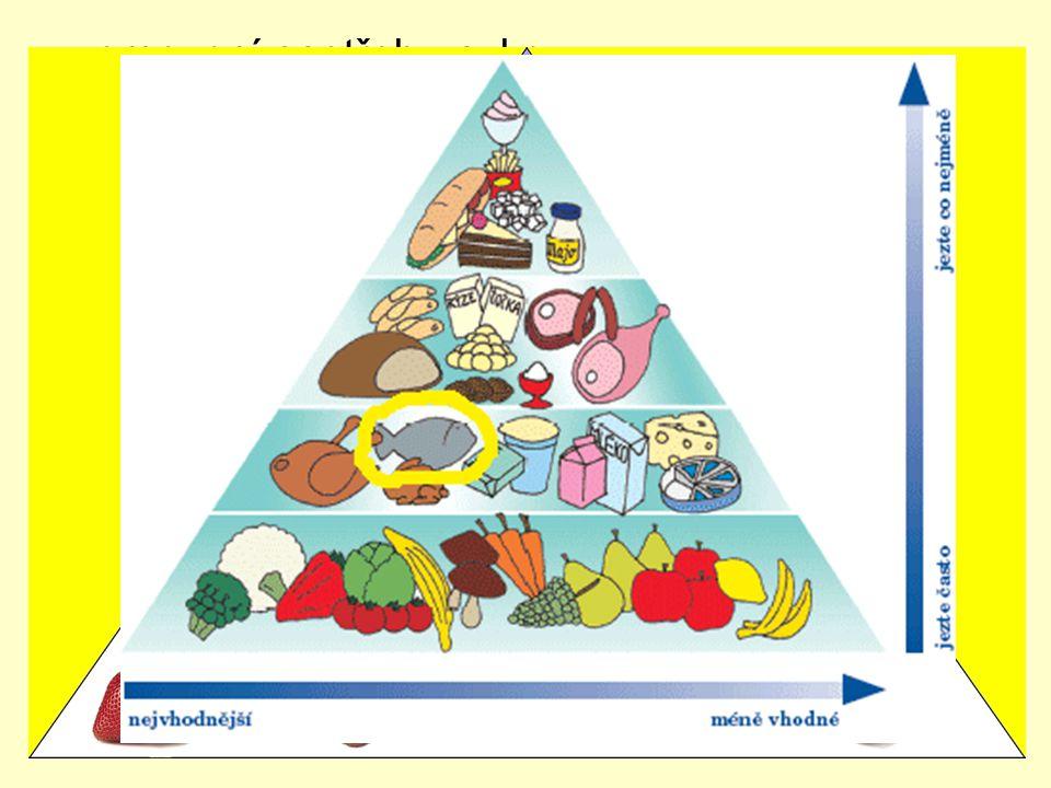 - omezení spotřeby cukru - nejméně tři porce ovoce a zeleniny denně - časté a pravidelné pití ◦ O ní - jíst všechny potraviny - neprospívání jednostra