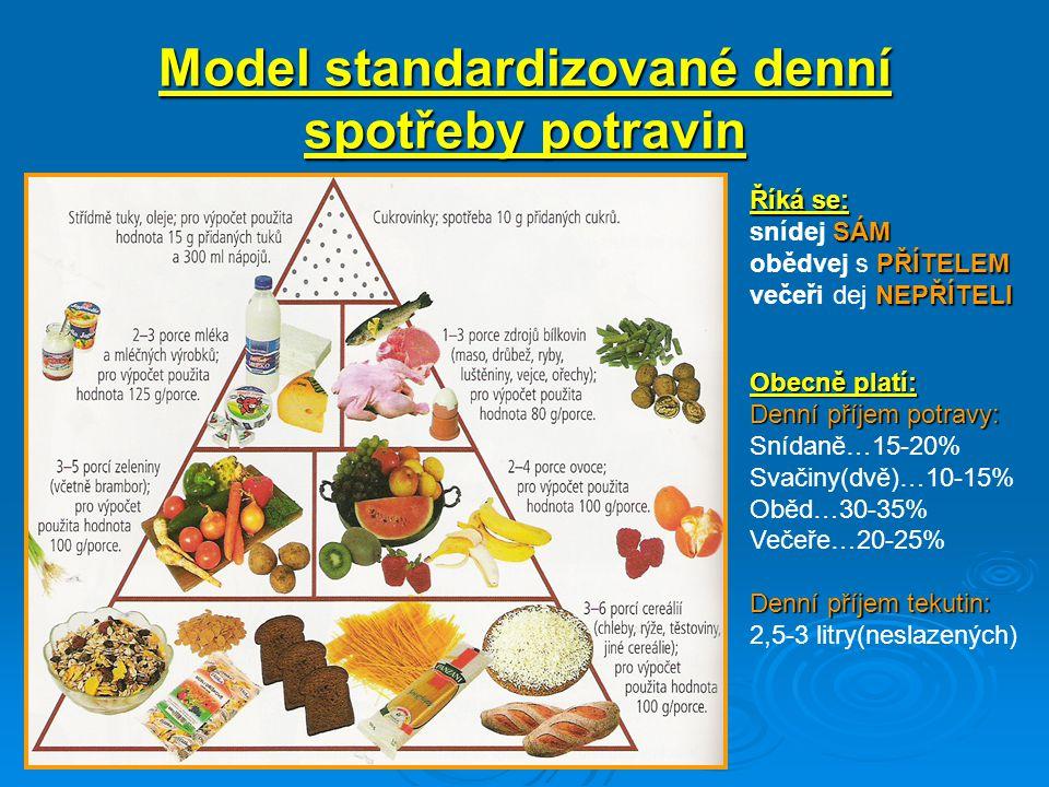 Model standardizované denní spotřeby potravin Říká se: SÁM Říká se: snídej SÁM PŘÍTELEM obědvej s PŘÍTELEM NEPŘÍTELI večeři dej NEPŘÍTELI Obecně platí: Denní příjem potravy: Snídaně…15-20% Svačiny(dvě)…10-15% Oběd…30-35% Večeře…20-25% Denní příjem tekutin: 2,5-3 litry(neslazených)