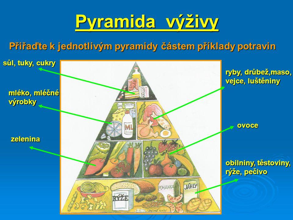 Pyramida výživy Přiřaďte k jednotlivým pyramidy částem příklady potravin obilniny, těstoviny, rýže, pečivo mléko, mléčné výrobky zelenina ryby, drůbež,maso, vejce, luštěniny ovoce sůl, tuky, cukry