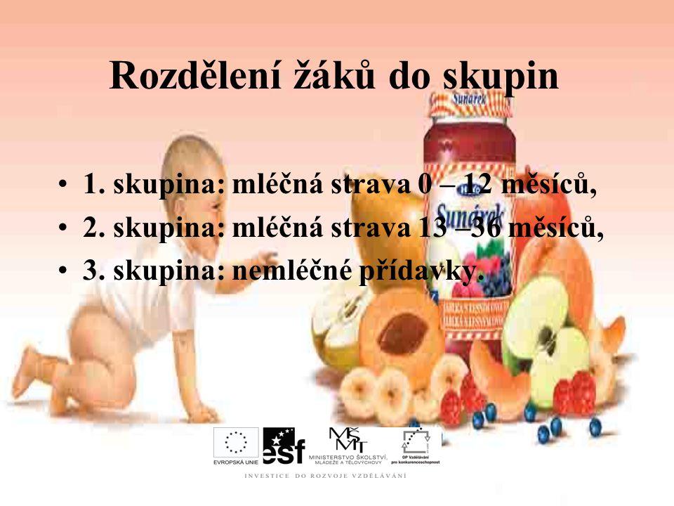 Rozdělení žáků do skupin 1.skupina: mléčná strava 0 – 12 měsíců, 2.
