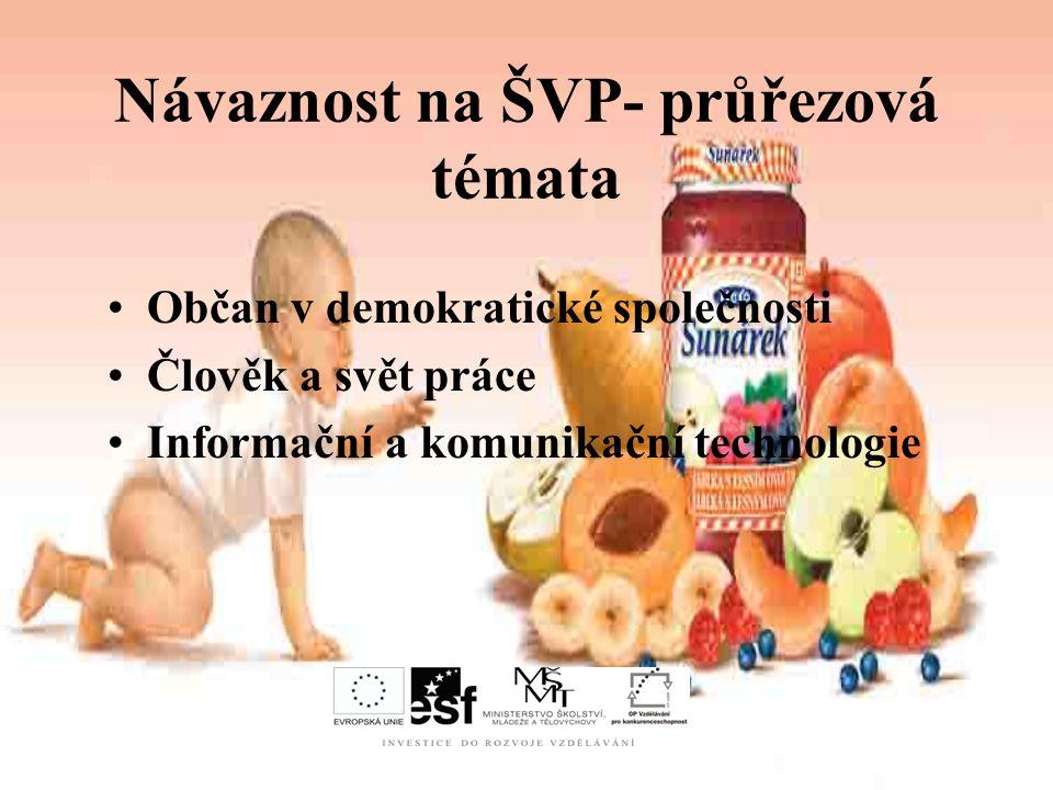 Návaznost na ŠVP- průřezová témata Občan v demokratické společnosti Člověk a svět práce Informační a komunikační technologie