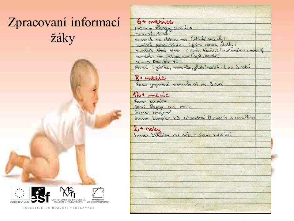 Zpracovaní informací žáky