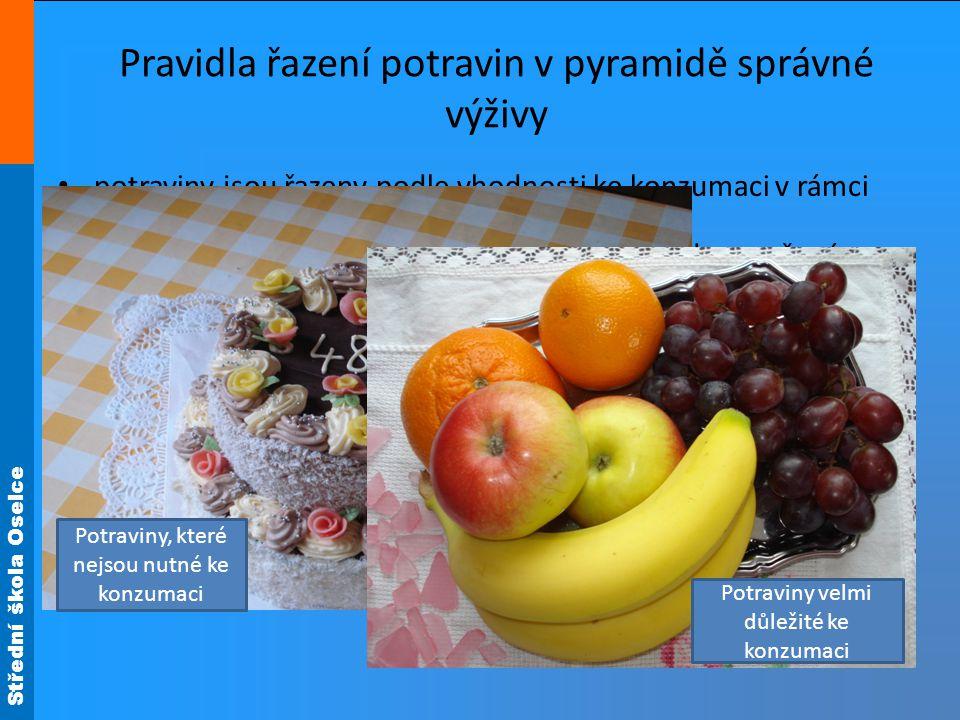 Střední škola Oselce Pravidla řazení potravin v pyramidě správné výživy potraviny jsou řazeny podle vhodnosti ke konzumaci v rámci každého patra ve sm