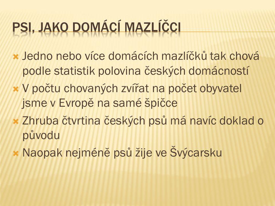  Jedno nebo více domácích mazlíčků tak chová podle statistik polovina českých domácností  V počtu chovaných zvířat na počet obyvatel jsme v Evropě n
