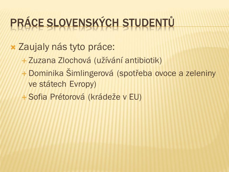  Zaujaly nás tyto práce:  Zuzana Zlochová (užívání antibiotik)  Dominika Šimlingerová (spotřeba ovoce a zeleniny ve státech Evropy)  Sofia Prétorová (krádeže v EU)