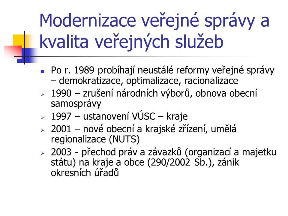 Modernizace veřejné správy a kvalita veřejných služeb Po r.