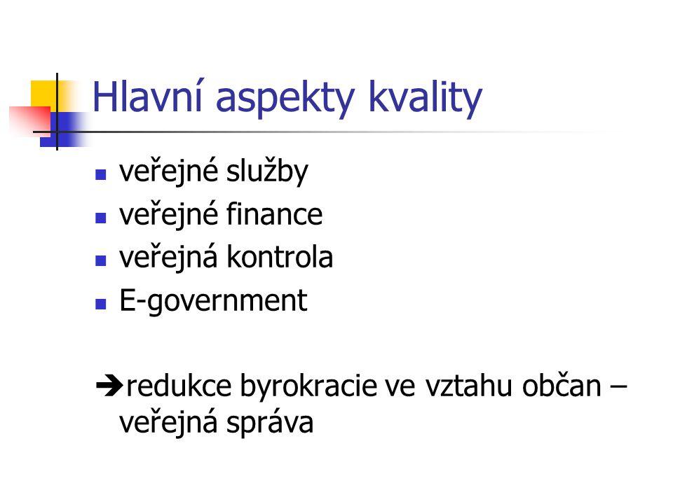 Hlavní aspekty kvality veřejné služby veřejné finance veřejná kontrola E-government  redukce byrokracie ve vztahu občan – veřejná správa