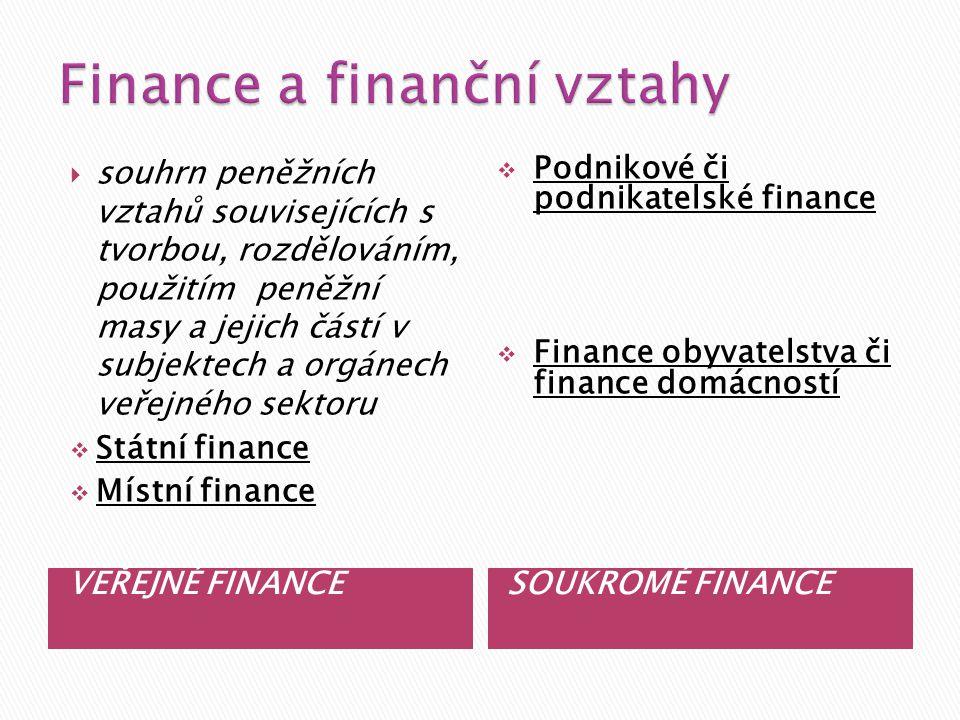 VEŘEJNÉ FINANCESOUKROMÉ FINANCE  souhrn peněžních vztahů souvisejících s tvorbou, rozdělováním, použitím peněžní masy a jejich částí v subjektech a orgánech veřejného sektoru  Státní finance  Místní finance  Podnikové či podnikatelské finance  Finance obyvatelstva či finance domácností