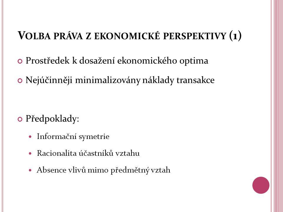 V OLBA PRÁVA Z EKONOMICKÉ PERSPEKTIVY (1) Prostředek k dosažení ekonomického optima Nejúčinněji minimalizovány náklady transakce Předpoklady: Informační symetrie Racionalita účastníků vztahu Absence vlivů mimo předmětný vztah