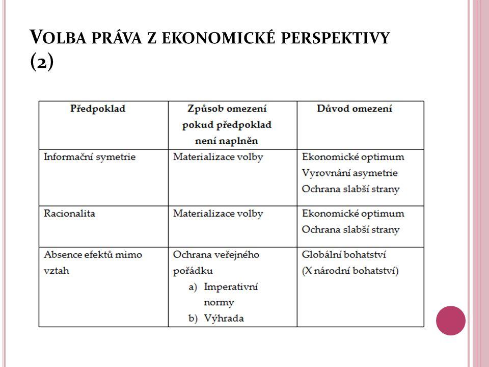 V OLBA PRÁVA Z EKONOMICKÉ PERSPEKTIVY (2)