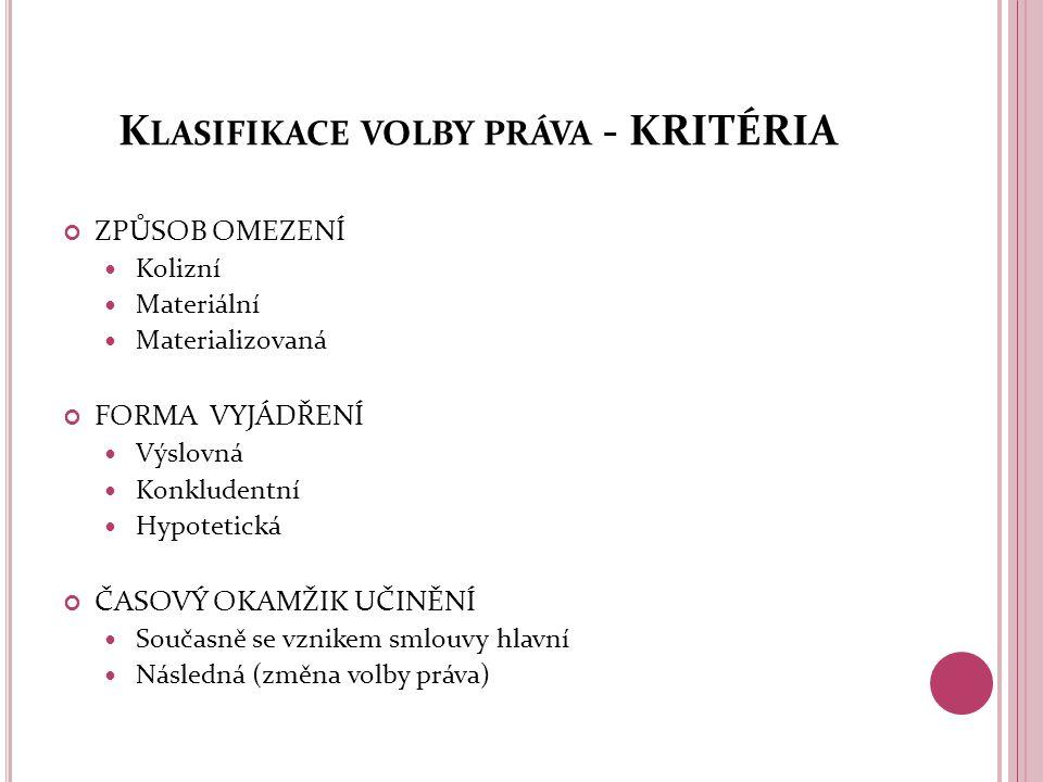 V OLBA PRÁVA V NAŘÍZENÍ ŘÍM I (1) Základní uchopení – čl.