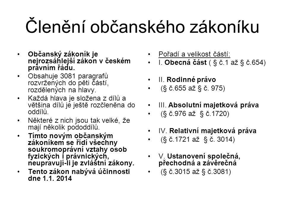 Členění občanského zákoníku Občanský zákoník je nejrozsáhlejší zákon v českém právním řádu. Obsahuje 3081 paragrafů rozvržených do pěti částí, rozděle