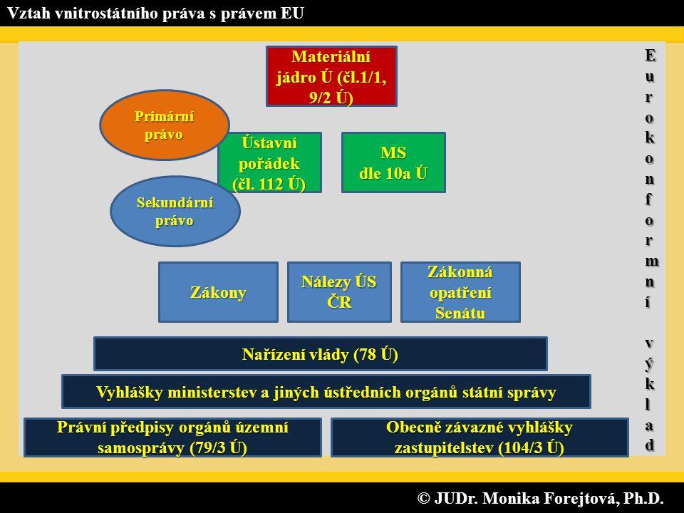© JUDr. Monika Forejtová, Ph.D. © JUDr. Monika Forejtová, Ph.D. Vztah vnitrostátního práva s právem EU Zákony Materiální jádro Ú (čl.1/1, 9/2 Ú) Zákon