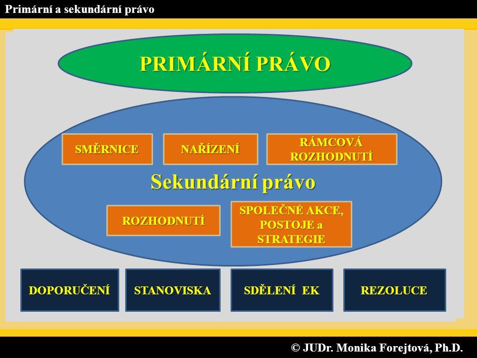 © JUDr. Monika Forejtová, Ph.D. © JUDr. Monika Forejtová, Ph.D. Primární a sekundární právo Primární právo = soustava mnohostranných MS označované jak