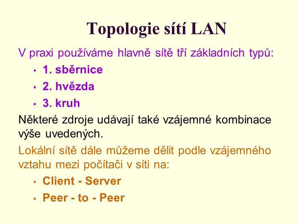 Topologie sítí LAN V praxi používáme hlavně sítě tří základních typů: 1.