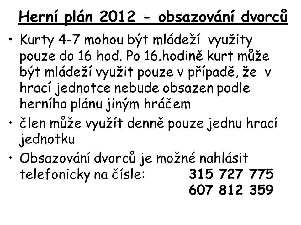 Herní plán 2012 - obsazování dvorců Kurty 4-7 mohou být mládeží využity pouze do 16 hod.
