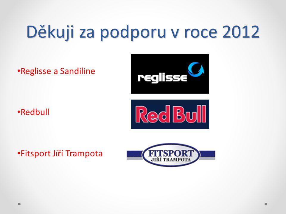 Děkuji za podporu v roce 2012 Reglisse a Sandiline Redbull Fitsport Jíří Trampota