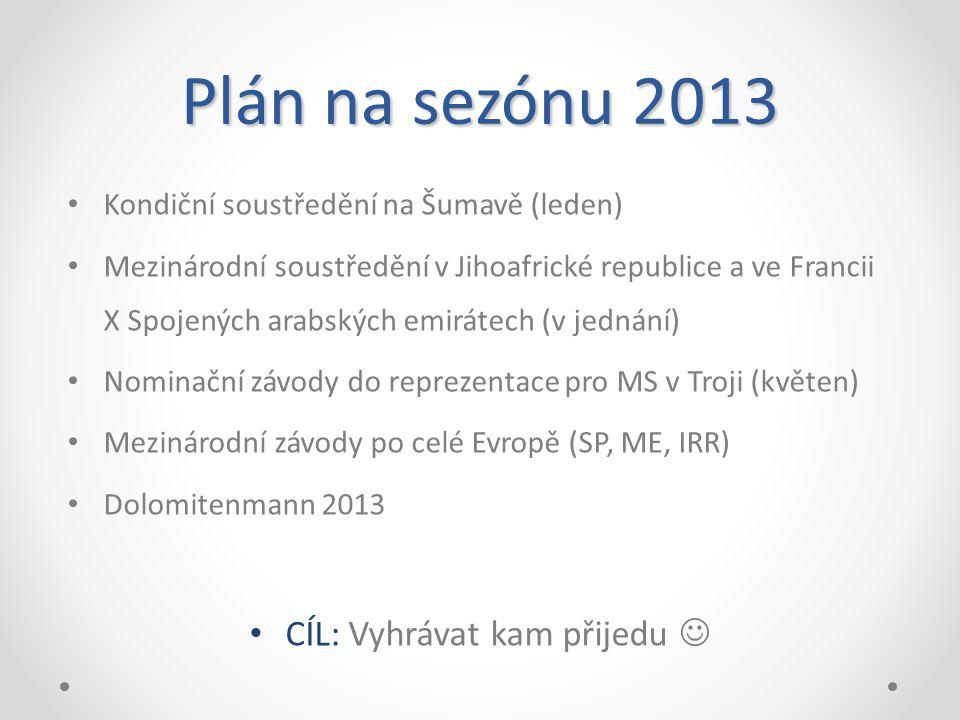 Plán na sezónu 2013 Kondiční soustředění na Šumavě (leden) Mezinárodní soustředění v Jihoafrické republice a ve Francii X Spojených arabských emirátech (v jednání) Nominační závody do reprezentace pro MS v Troji (květen) Mezinárodní závody po celé Evropě (SP, ME, IRR) Dolomitenmann 2013 CÍL: Vyhrávat kam přijedu