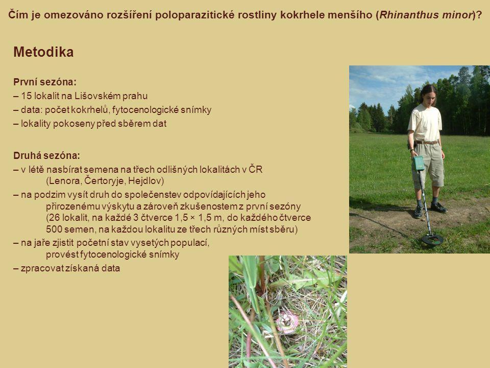 Metodika První sezóna: – 15 lokalit na Lišovském prahu – data: počet kokrhelů, fytocenologické snímky – lokality pokoseny před sběrem dat Čím je omezováno rozšíření poloparazitické rostliny kokrhele menšího (Rhinanthus minor).