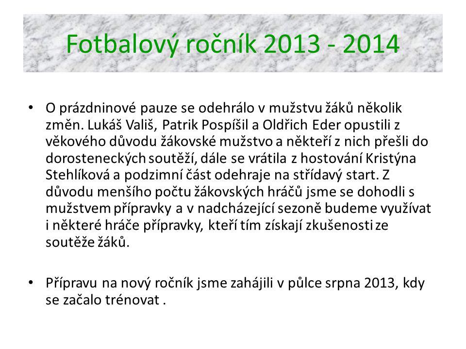 Fotbalový ročník 2013 - 2014 O prázdninové pauze se odehrálo v mužstvu žáků několik změn.