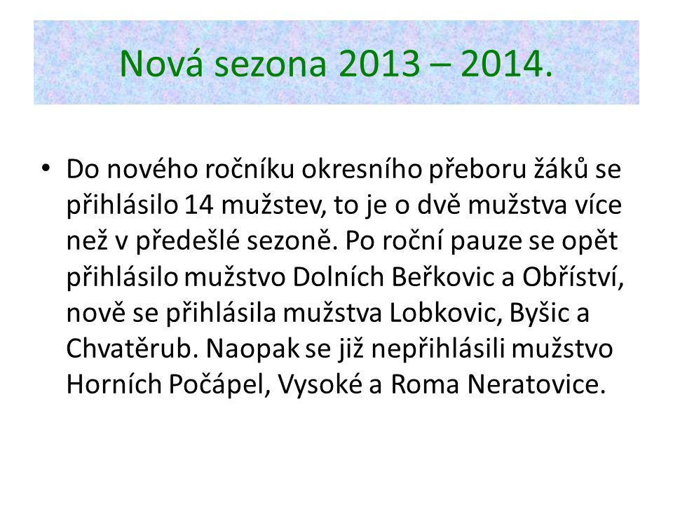 Nová sezona 2013 – 2014.