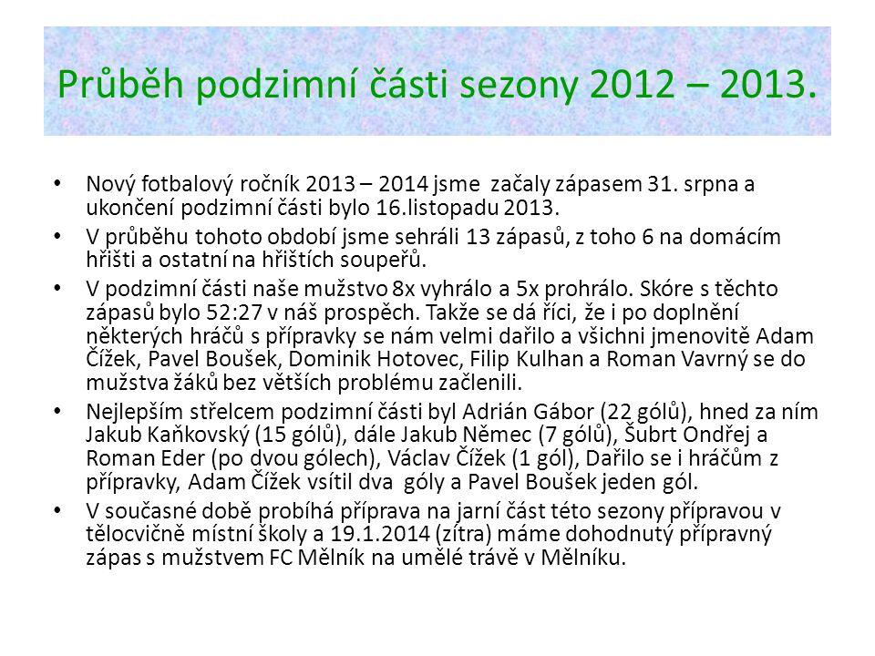 Průběh podzimní části sezony 2012 – 2013.Nový fotbalový ročník 2013 – 2014 jsme začaly zápasem 31.