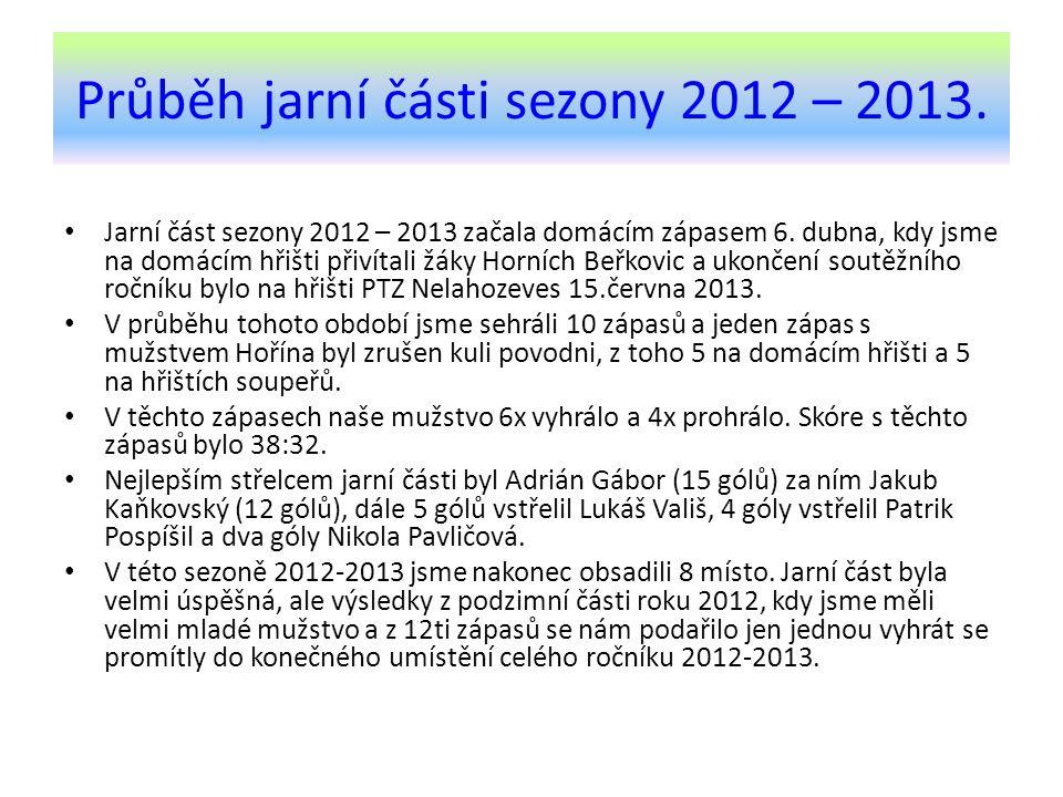 Průběh jarní části sezony 2012 – 2013.Jarní část sezony 2012 – 2013 začala domácím zápasem 6.