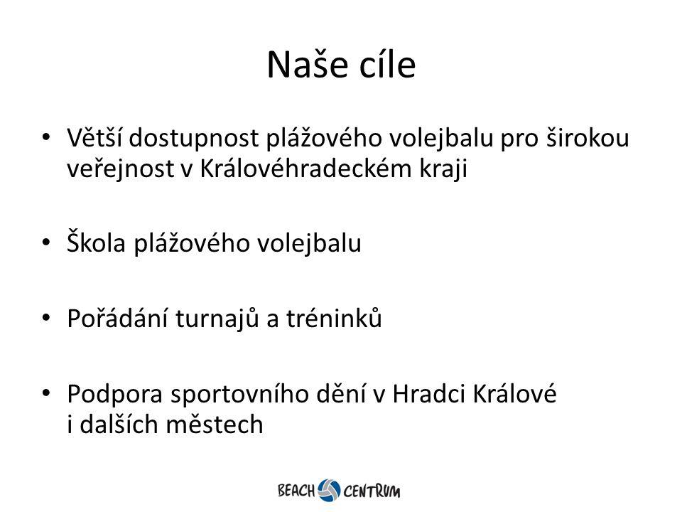 Naše cíle Větší dostupnost plážového volejbalu pro širokou veřejnost v Královéhradeckém kraji Škola plážového volejbalu Pořádání turnajů a tréninků Po