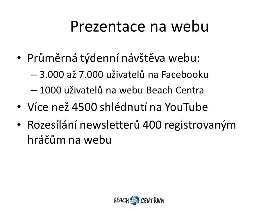 Prezentace na webu Průměrná týdenní návštěva webu: – 3.000 až 7.000 uživatelů na Facebooku – 1000 uživatelů na webu Beach Centra Více než 4500 shlédnutí na YouTube Rozesílání newsletterů 400 registrovaným hráčům na webu